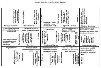 World History Puzzle Squares (Absolute Monarchs - Present) - Great Review Game!