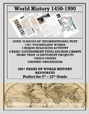 World History--Renaissance to Modern Day Complete Resource Guide