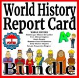 World History Report Card Activity Differentiated Reading