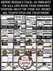 Ancient World History Research [MESOPOTAMIA, STONE AGE] Teach- Go Pennants™