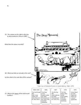 World History Review Homework