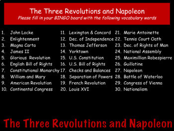 World History Review Presentation: Atlantic Revolutions & The Napoleonic Empire