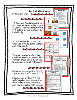 World History Roman Empire & Christianity Timeline & Writing with Google Link