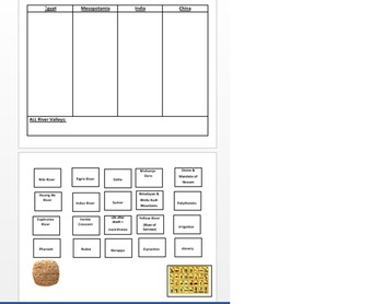World History SOL Ancient River Valley Civilizations Review Map Questions & Sort