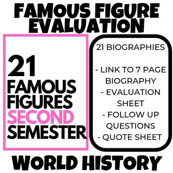 World History Second Semester Famous Figure Evaluation Rea