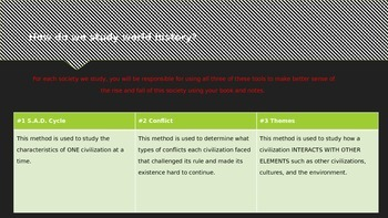 World History: Teaching through themes