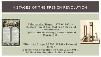 World History The French Revolution 69  slides PPT