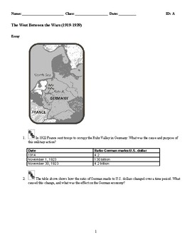 World History - The West Between the Wars (1919-1939) Discussion/Essay Questions