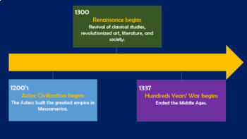 World History Timeline Activity
