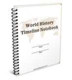World History Timeline Pages