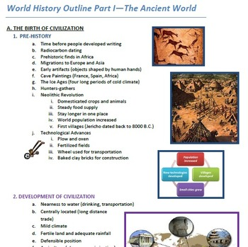 World History Timeline Part I- The Ancient World