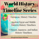 World History Timeline Series: The Whole Series Bundle