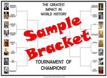 World History Tournament of Champions - Great End of the Year Activity!