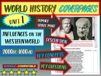 World History Unit 1 study guide: WESTERN WORLD (Key Terms, Ideas, Qs & more)