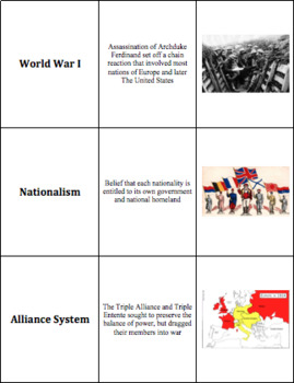 World History - The World Wars - Vocabulary Cards