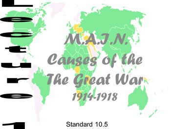 World History Unit 6-World War I