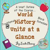 World History: Units at a Glance