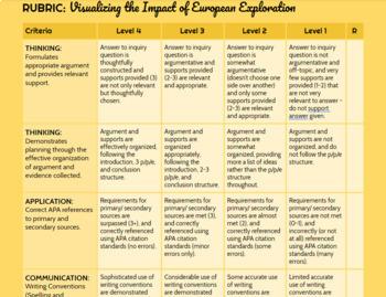 World History: Visualizing the Impact of European Exploration EVALUATION