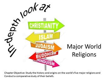 World History: World Religions Unit