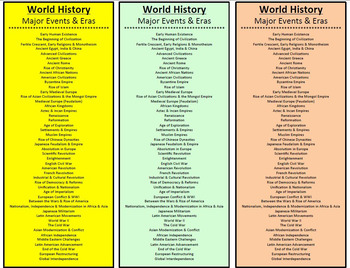 history class personal review Create your own classroom sets, collaborate with other teachers, play quizlet  live, and give your students materials to help them learn in a more fun and more .