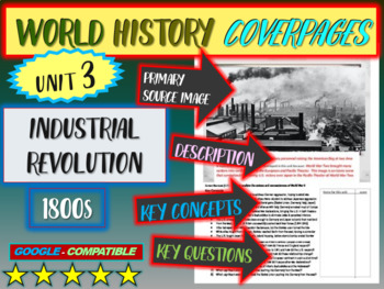 World History study guide 3: INDUSTRIAL REVOLUTION (Terms, Ideas, Qs & more)