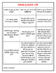 World Langauge Speaking Prompts with Grading Rubric