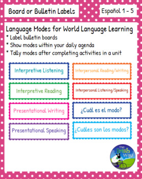 ACTFL Modes Bulletin Labels