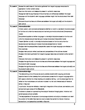 World Language Quality Standards for New Colorado Teachers Evaluation System