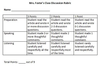World Language Rubric