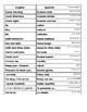 World Languages Vocabulary Lists
