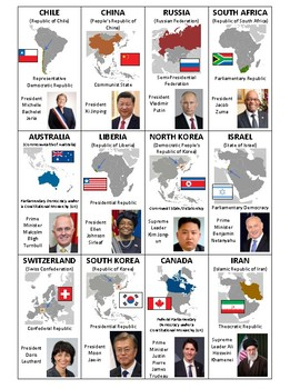 World Leader Cards - 2017