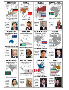 World Leaders Cards - 2019