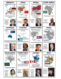 World Leaders Cards - 2020