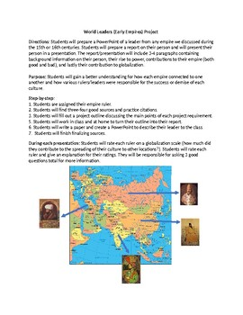 World Leaders (Early Empires) Project