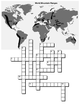 World Mountain Ranges Crossword