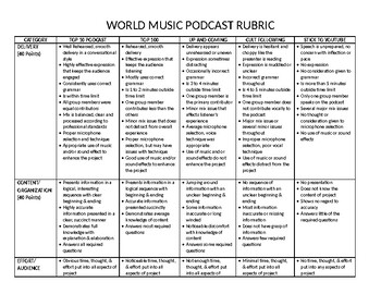 World Music Podcast Project