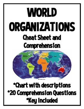 World Organizations cheat sheet- chart and questions- review