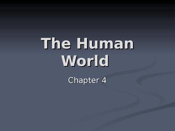 World Populations