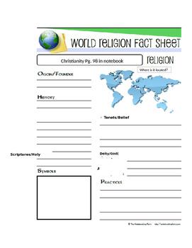 World Religion: Christianity