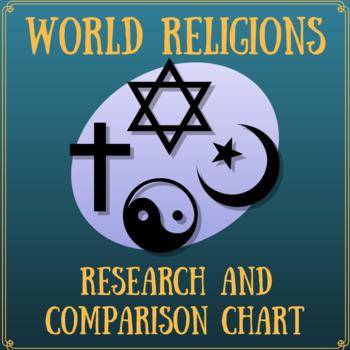 World Religion Comparison Chart