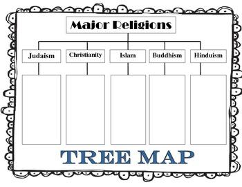 World Religion Comparison Tree Map