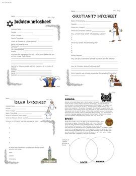 World Religion Infosheets (set of 8)