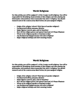 World Religion Research Activity