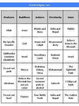 World Religion Sort