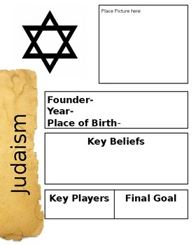 World Religion Trading Cards Activity