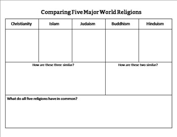 World Religions Assignments