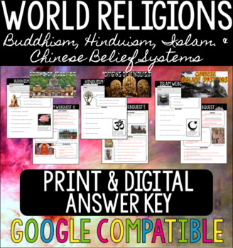 World Religions BUNDLE - WebQuests & PowerPoints