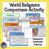 World Religions Investigation and Comparison Centers Activity