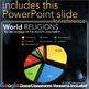 World Religions Chart - Hinduism, Buddhism, Judaism, Christianity and Islam