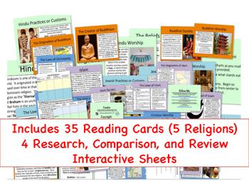 World Religions Comparison Activity Google Drive Interactive Lesson